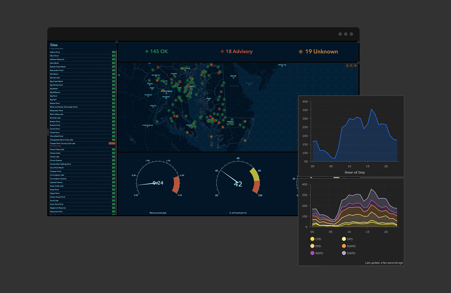 operations-dashboard-for-arcgis